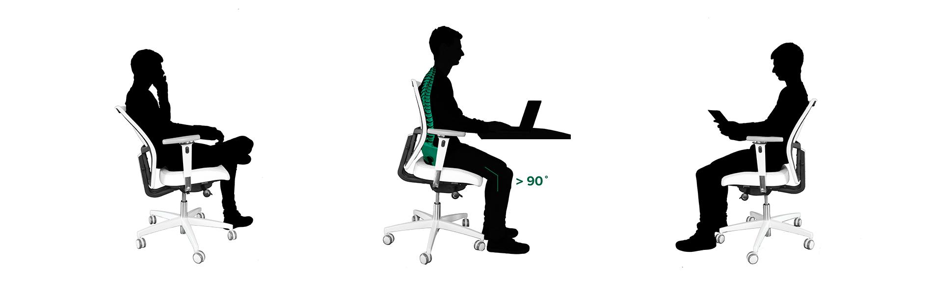 zitinstructie - stel je stoel goed in